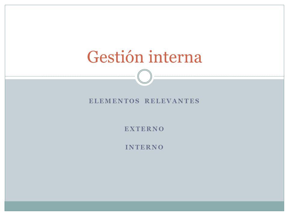 Elementos relevantes EXTERNO INTERNO