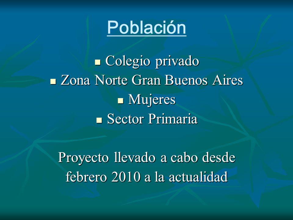 Población Colegio privado Zona Norte Gran Buenos Aires Mujeres