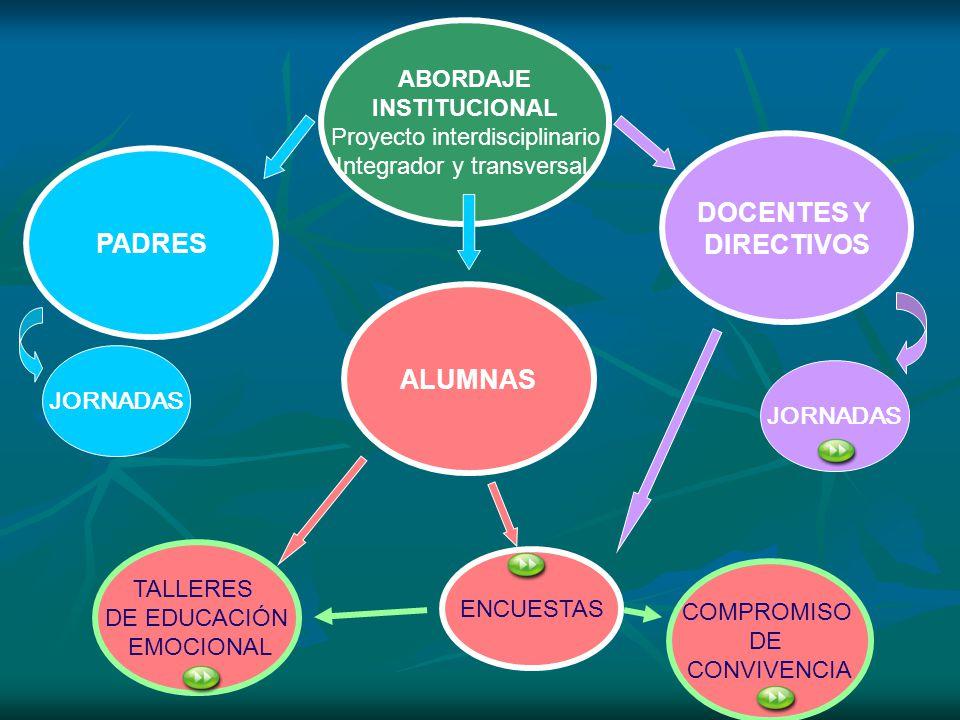 DOCENTES Y DIRECTIVOS PADRES ALUMNAS