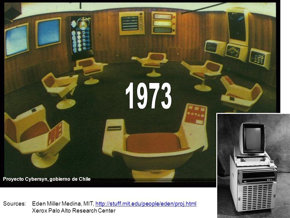 1973 Proyecto Cybersyn, gobierno de Chile. Sources: Eden Miller Medina, MIT, http://stuff.mit.edu/people/eden/proj.html.