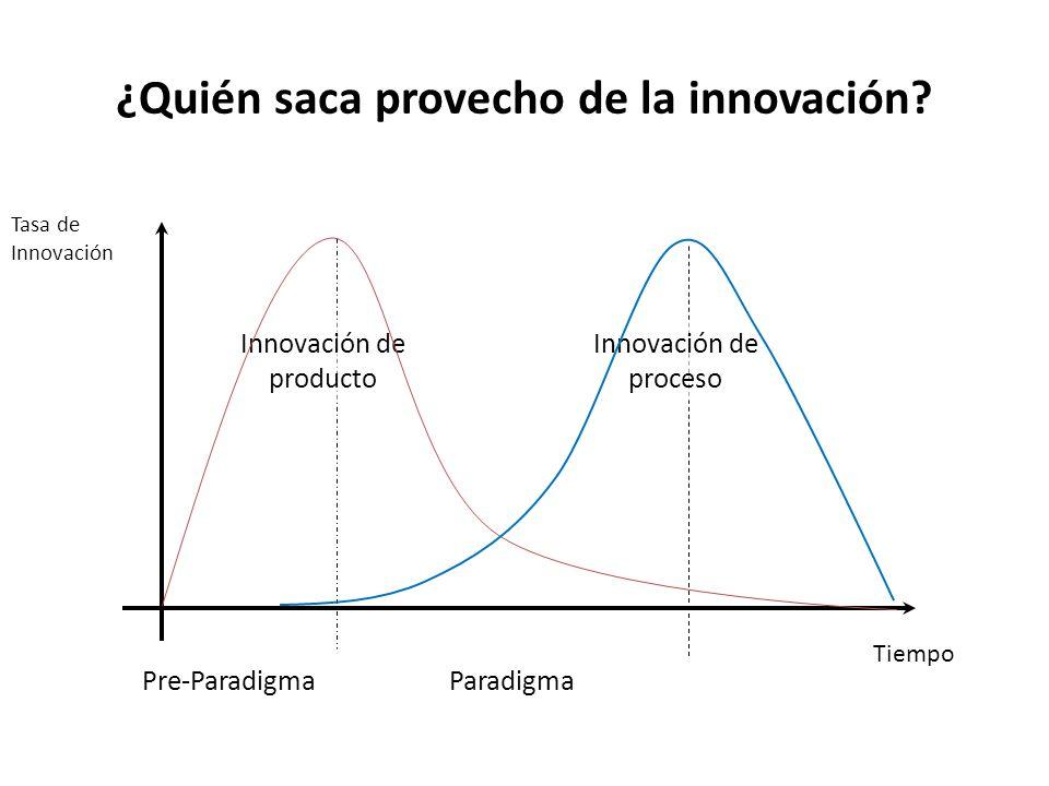 ¿Quién saca provecho de la innovación