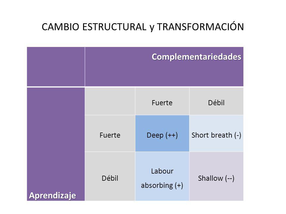 CAMBIO ESTRUCTURAL y TRANSFORMACIÓN