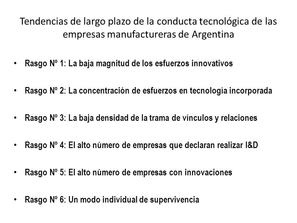 Tendencias de largo plazo de la conducta tecnológica de las empresas manufactureras de Argentina