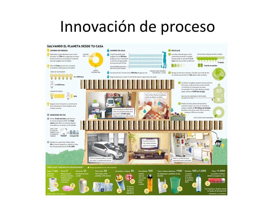 Innovación de proceso