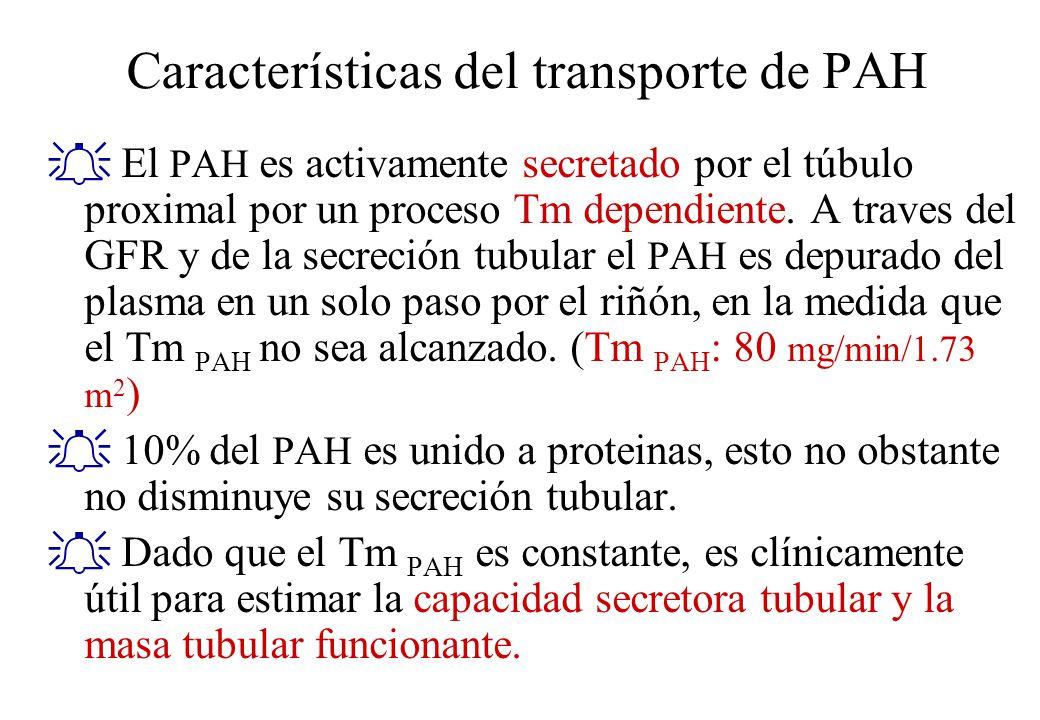 Características del transporte de PAH