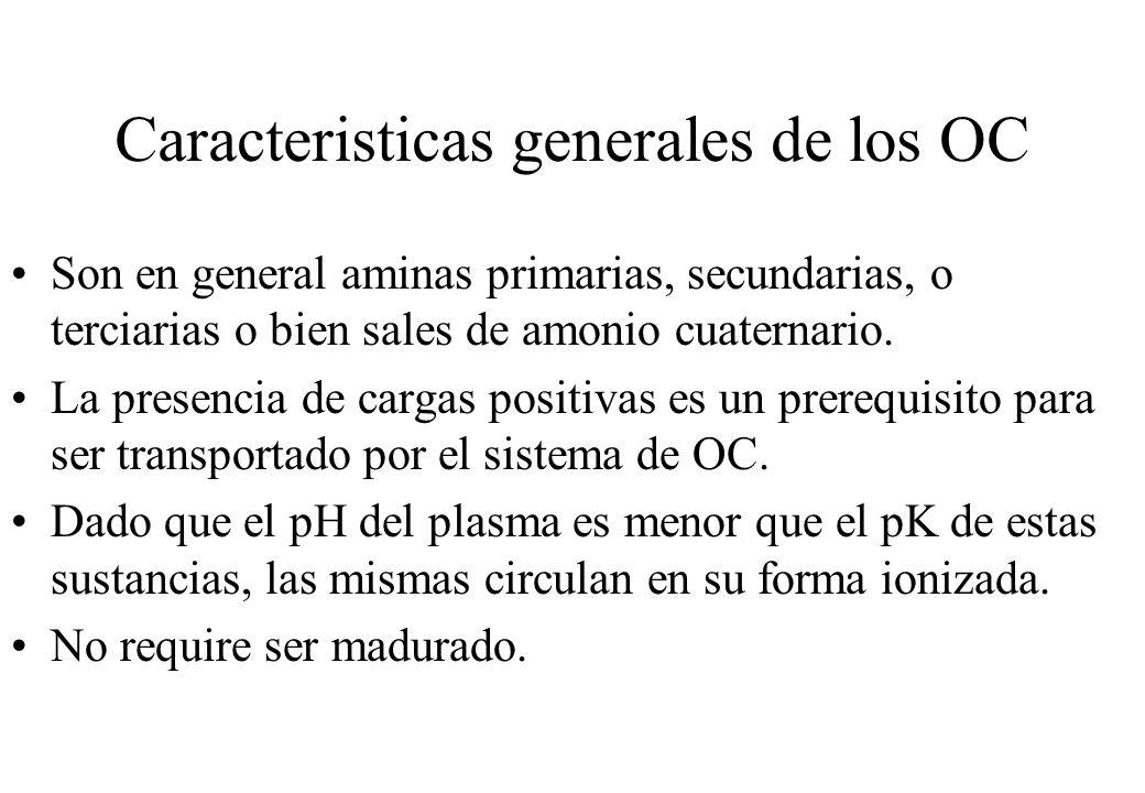 Caracteristicas generales de los OC