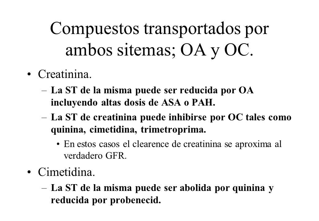 Compuestos transportados por ambos sitemas; OA y OC.