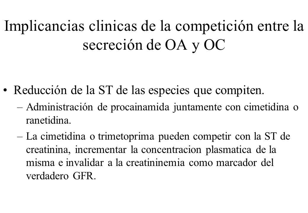 Implicancias clinicas de la competición entre la secreción de OA y OC