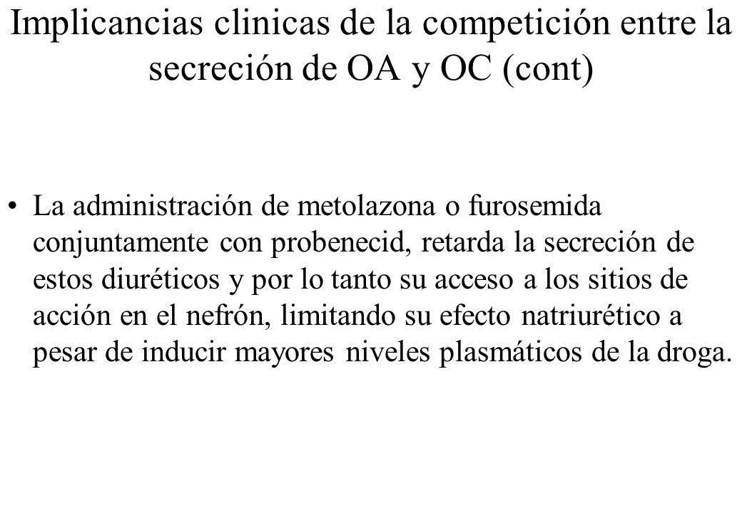 Implicancias clinicas de la competición entre la secreción de OA y OC (cont)