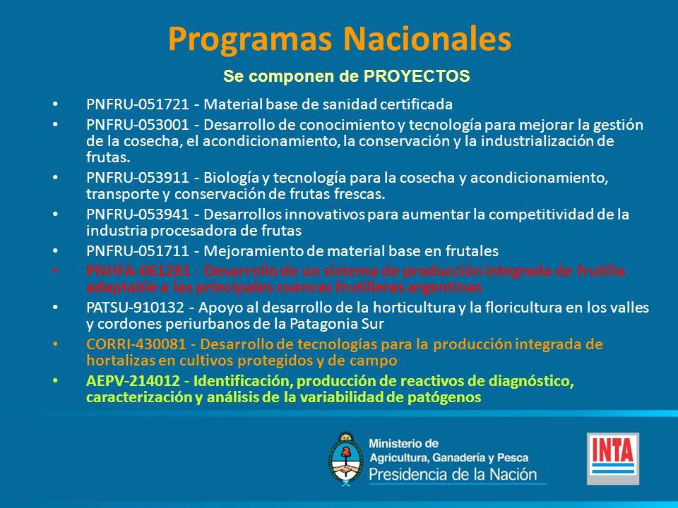 Programas Nacionales Se componen de PROYECTOS