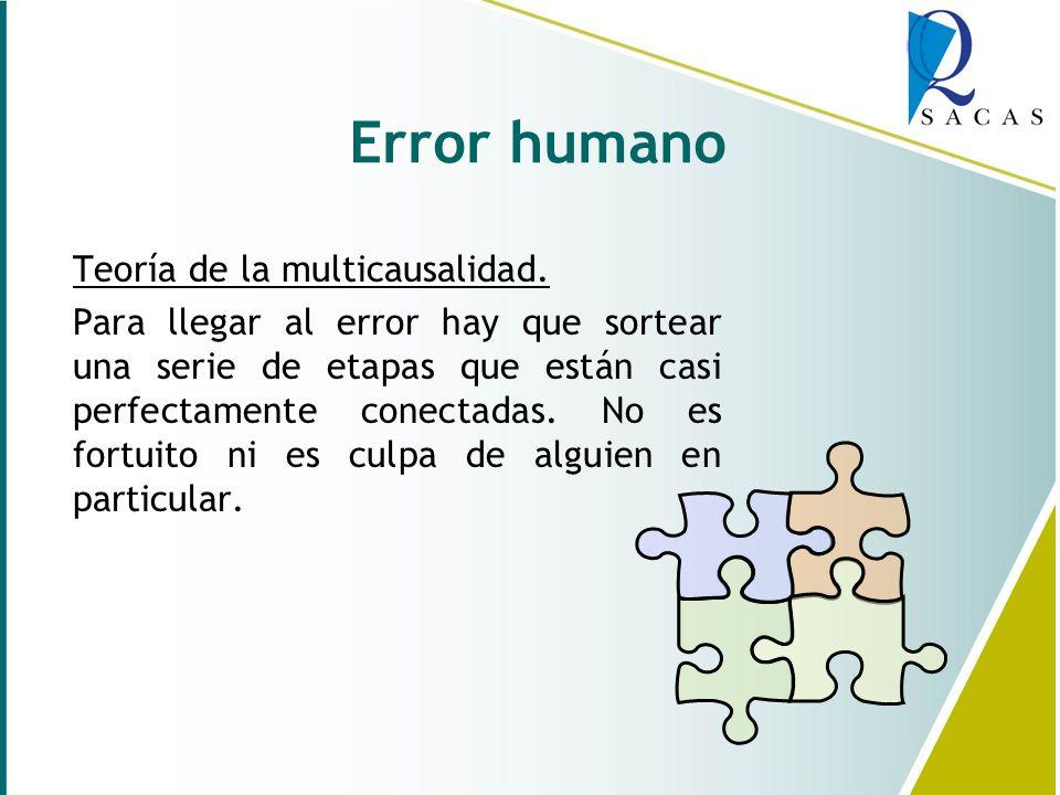 Error humano Teoría de la multicausalidad.