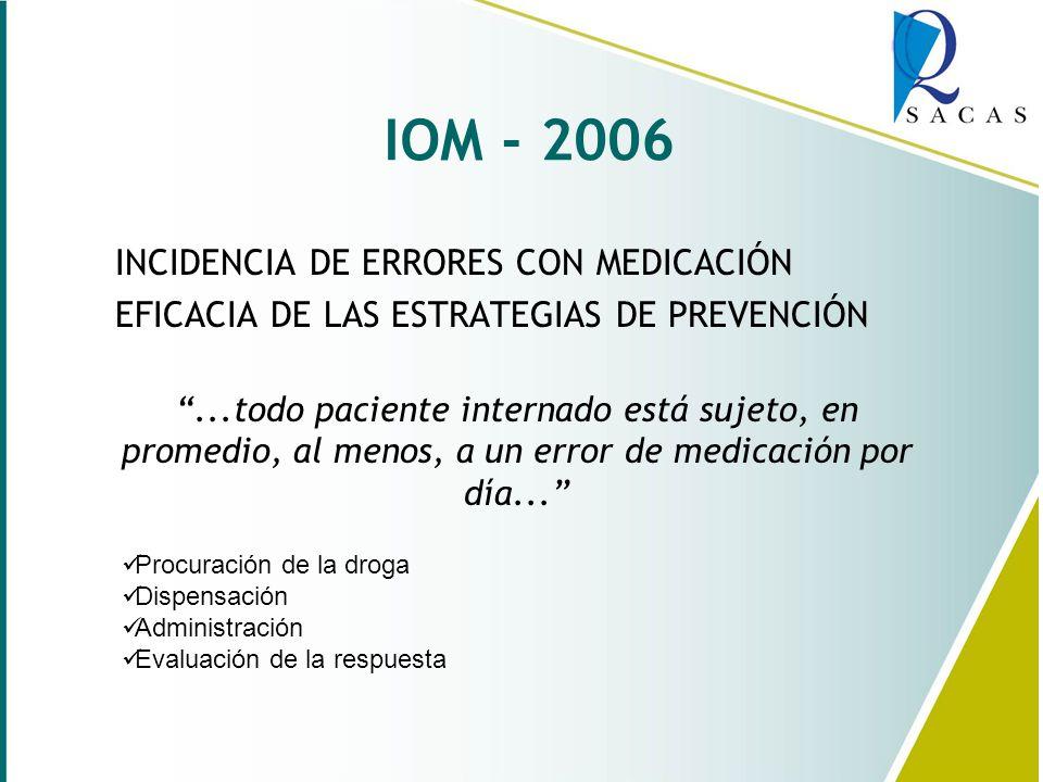 IOM - 2006 INCIDENCIA DE ERRORES CON MEDICACIÓN