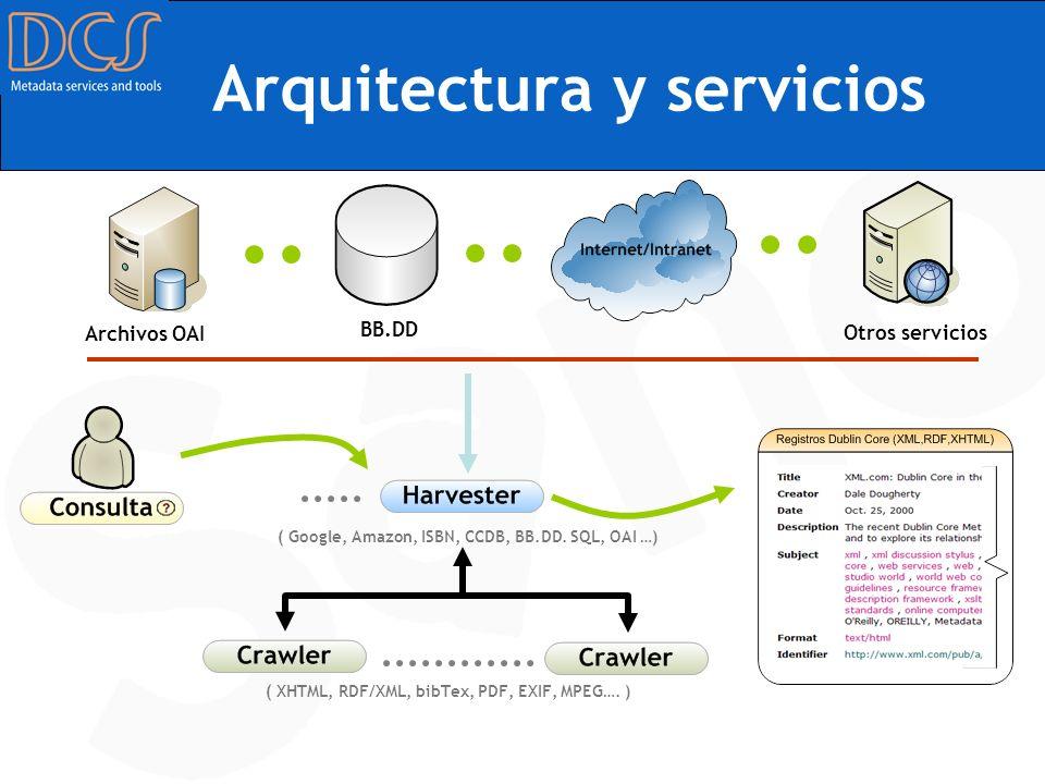Arquitectura y servicios
