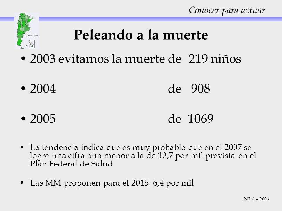 Peleando a la muerte 2003 evitamos la muerte de 219 niños 2004 de 908