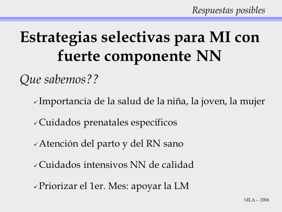 Estrategias selectivas para MI con fuerte componente NN