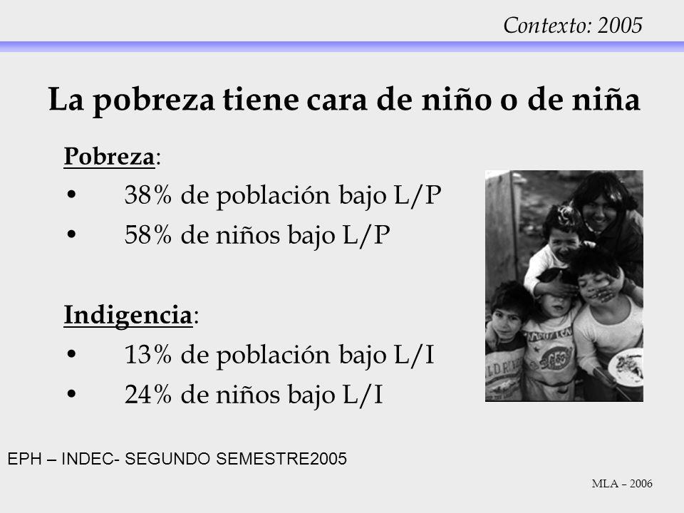 La pobreza tiene cara de niño o de niña