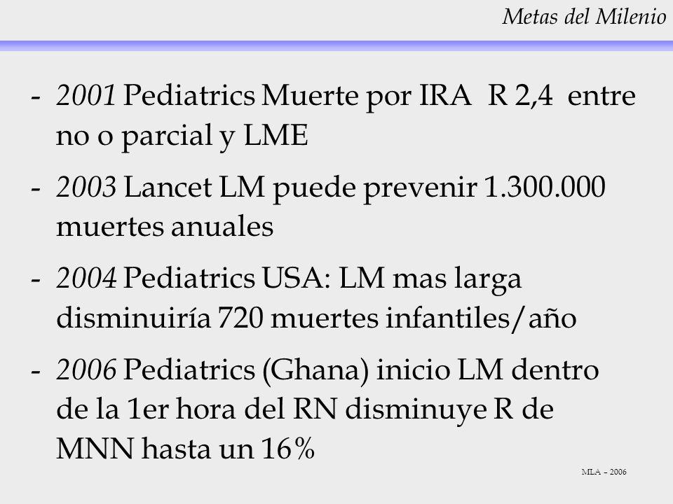 2001 Pediatrics Muerte por IRA R 2,4 entre no o parcial y LME