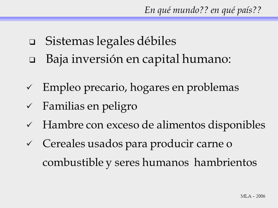 Sistemas legales débiles Baja inversión en capital humano: