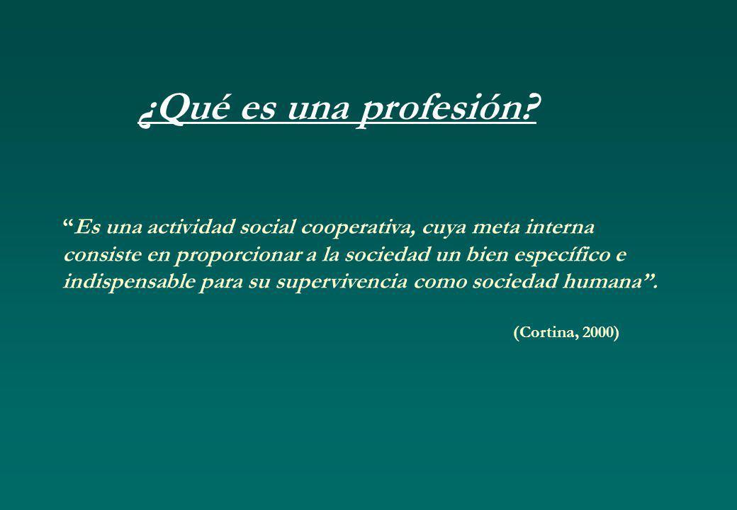 ¿Qué es una profesión