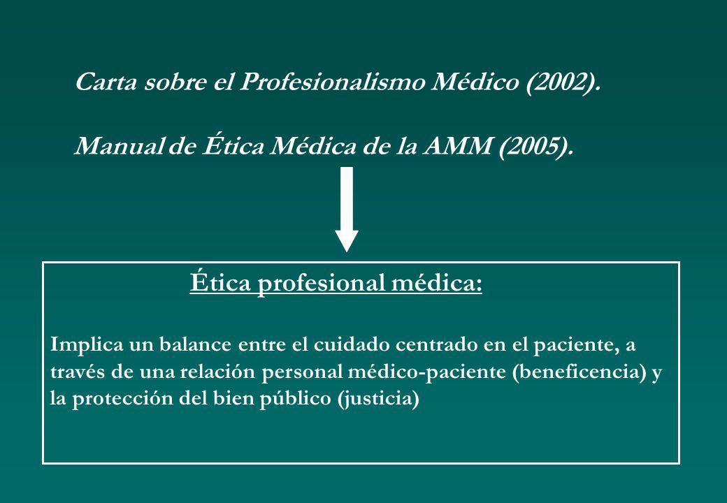 Carta sobre el Profesionalismo Médico (2002).