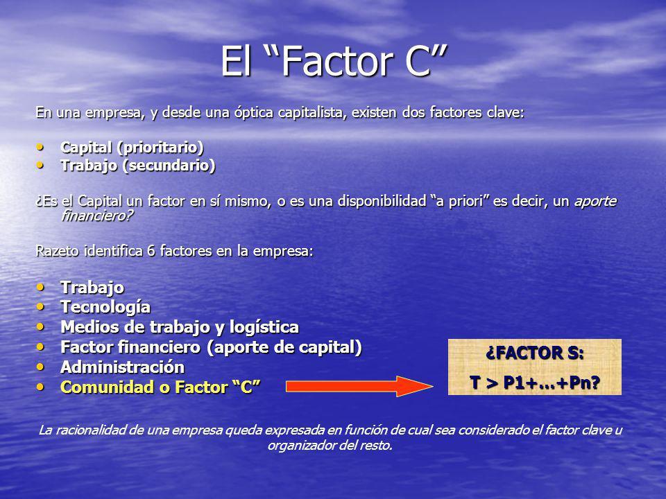 El Factor C Trabajo Tecnología Medios de trabajo y logística