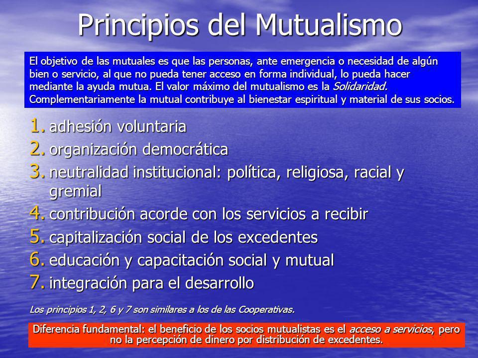 Principios del Mutualismo