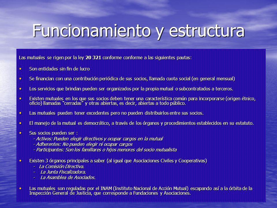 Funcionamiento y estructura