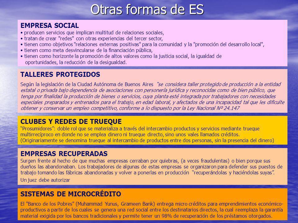 Otras formas de ES EMPRESA SOCIAL TALLERES PROTEGIDOS