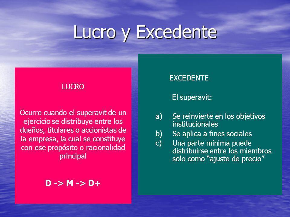Lucro y Excedente D -> M -> D+ EXCEDENTE LUCRO