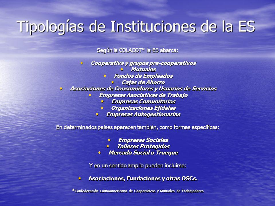 Tipologías de Instituciones de la ES