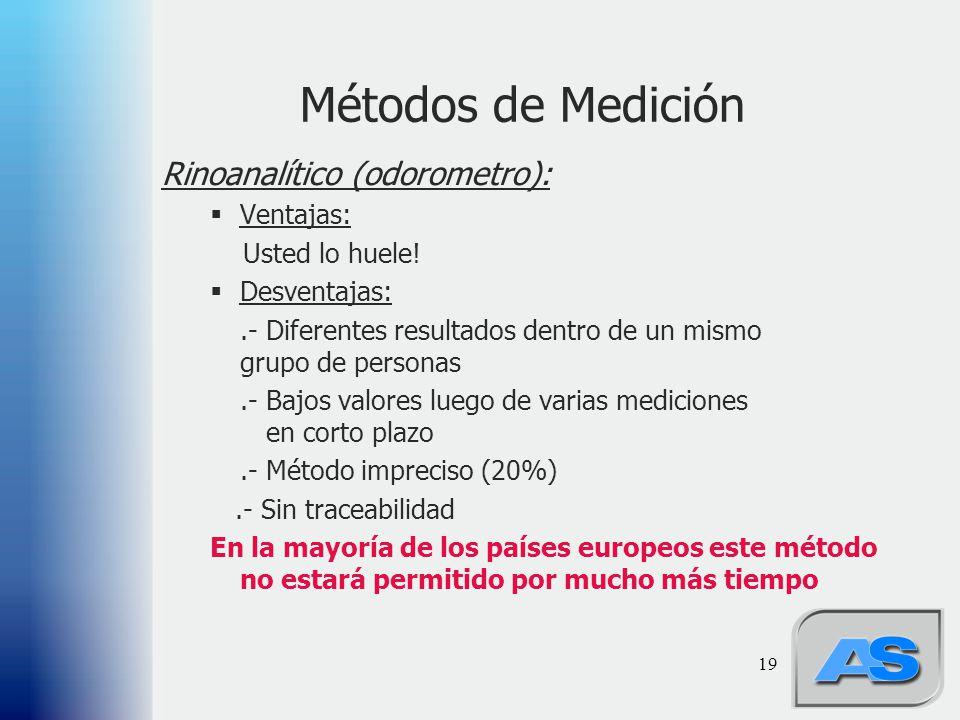 Métodos de Medición Rinoanalítico (odorometro): Ventajas: