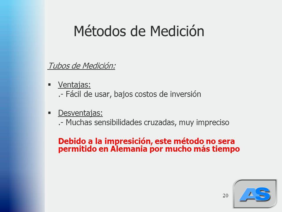 Métodos de Medición Tubos de Medición: Ventajas: