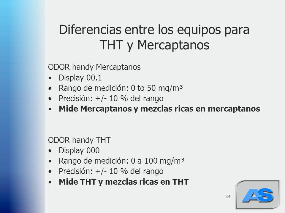 Diferencias entre los equipos para THT y Mercaptanos