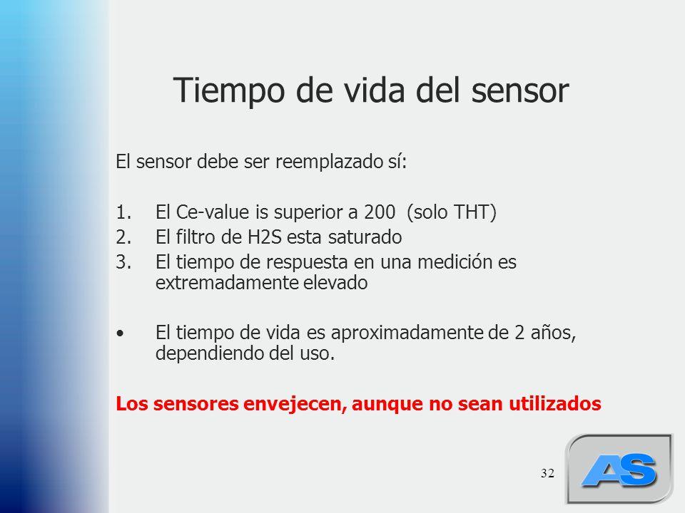 Tiempo de vida del sensor