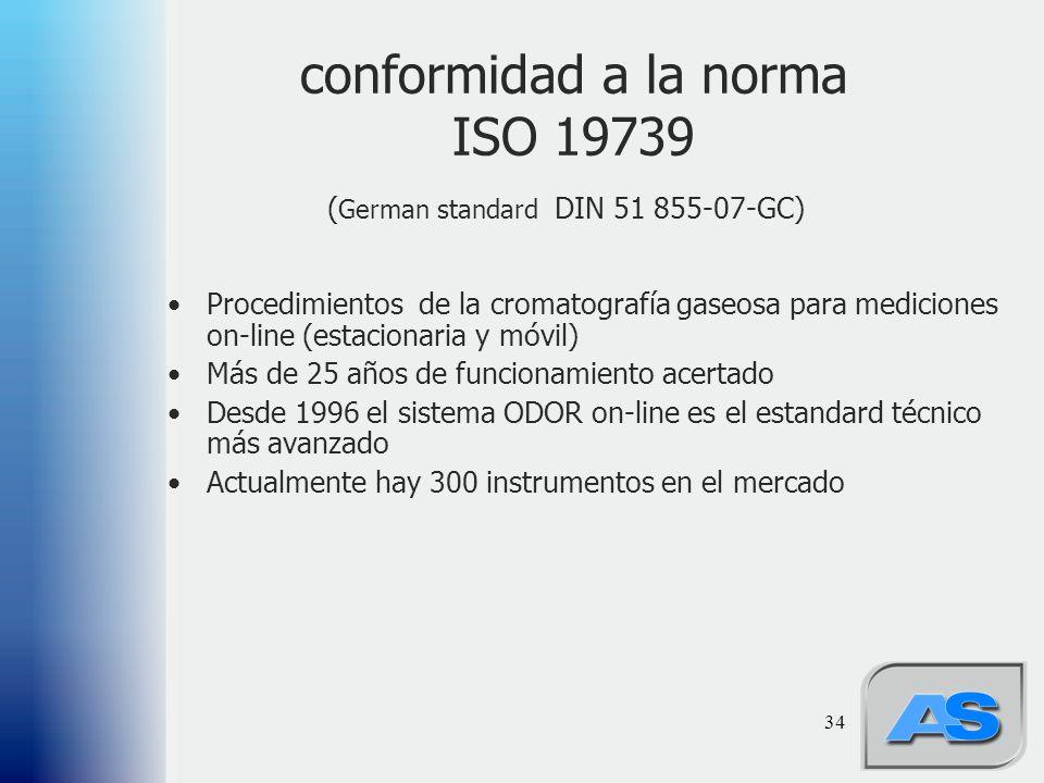 conformidad a la norma ISO 19739 (German standard DIN 51 855-07-GC)