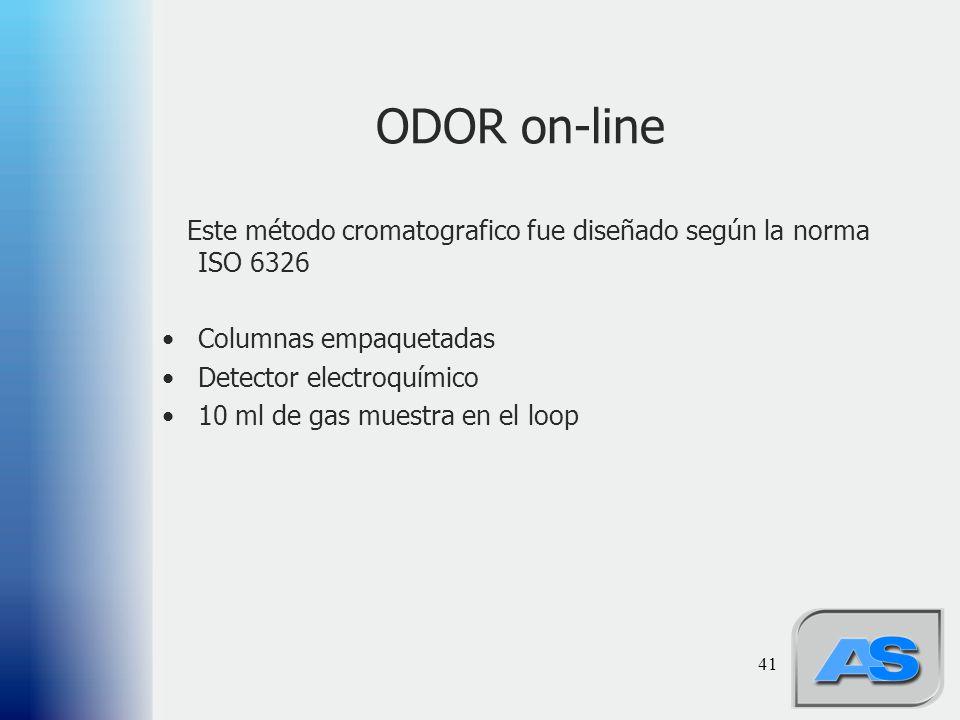 ODOR on-line Este método cromatografico fue diseñado según la norma ISO 6326. Columnas empaquetadas.