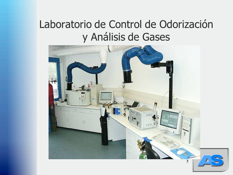 Laboratorio de Control de Odorización y Análisis de Gases