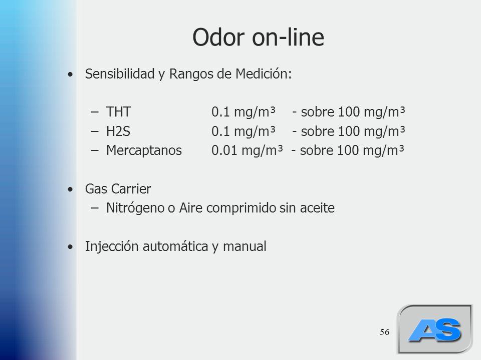 Odor on-line Sensibilidad y Rangos de Medición: