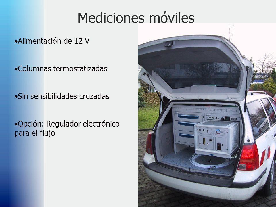 Mediciones móviles Alimentación de 12 V Columnas termostatizadas