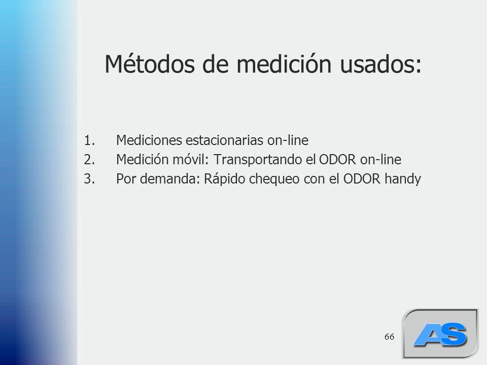 Métodos de medición usados: