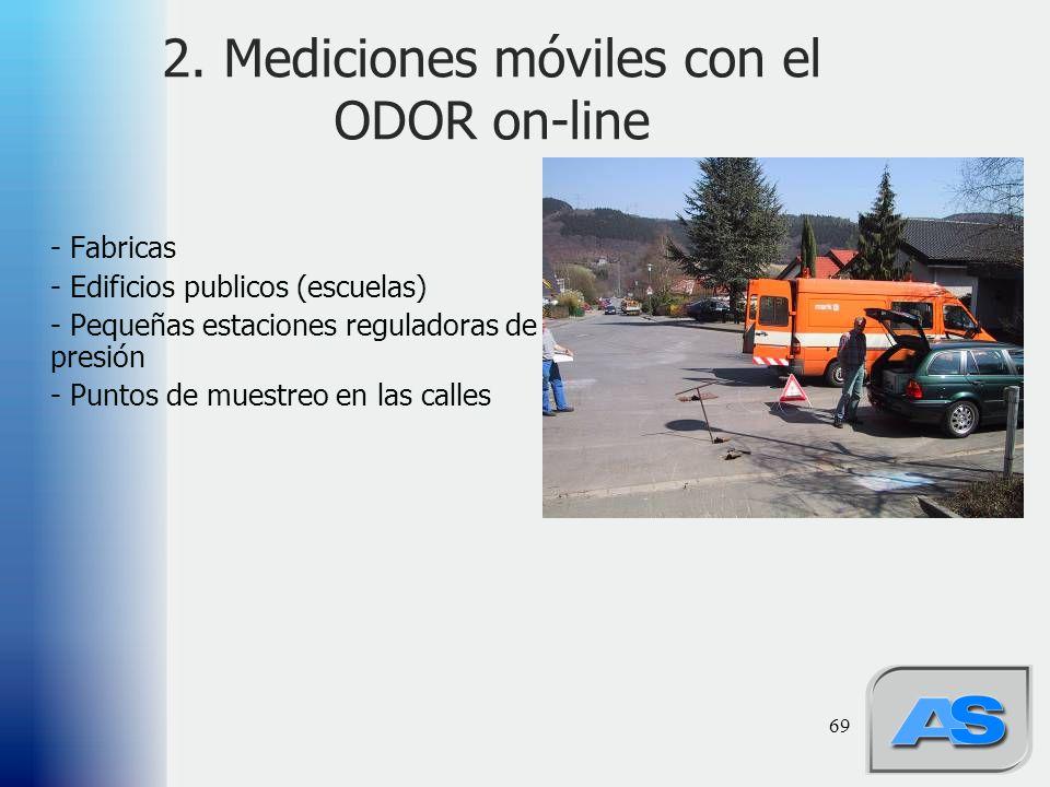 2. Mediciones móviles con el ODOR on-line
