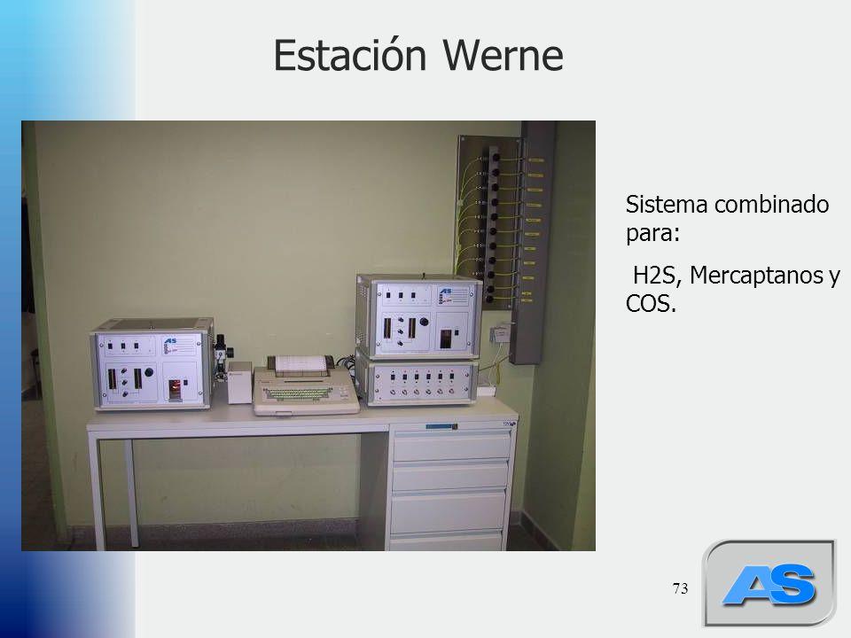Estación Werne Sistema combinado para: H2S, Mercaptanos y COS.