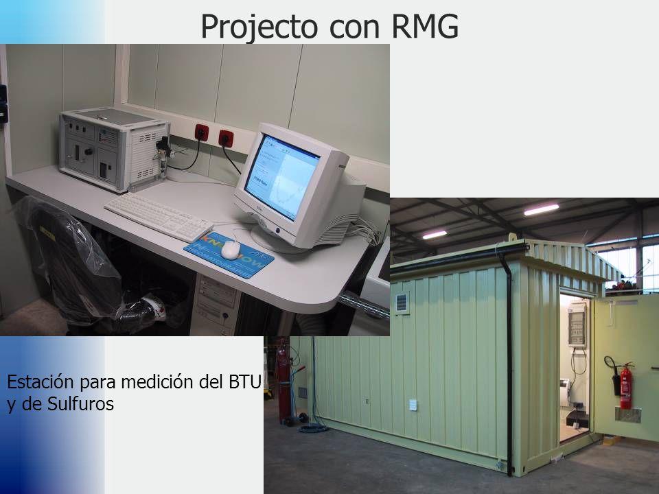 Projecto con RMG Estación para medición del BTU y de Sulfuros