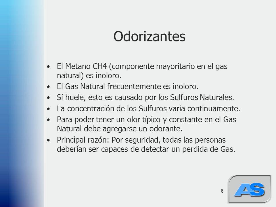 Odorizantes El Metano CH4 (componente mayoritario en el gas natural) es inoloro. El Gas Natural frecuentemente es inoloro.