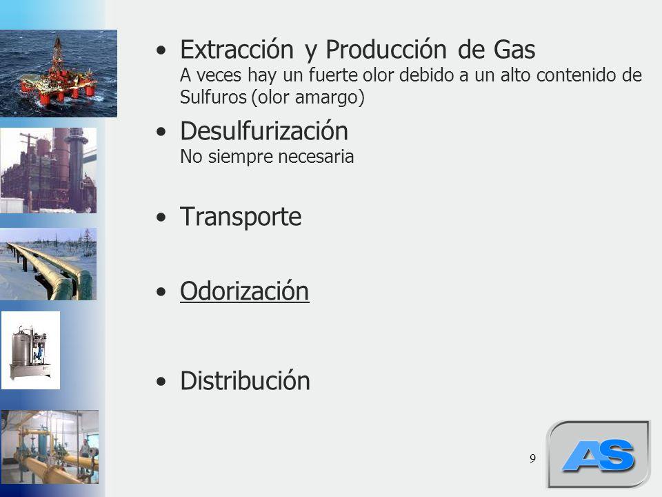 Extracción y Producción de Gas A veces hay un fuerte olor debido a un alto contenido de Sulfuros (olor amargo)