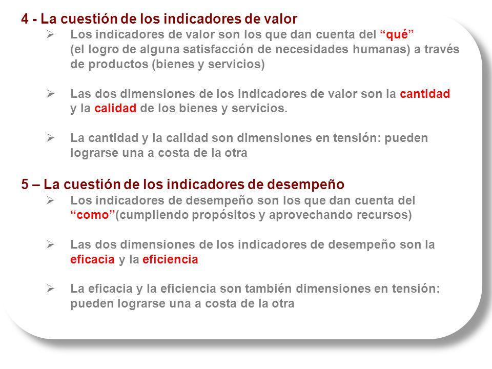 4 - La cuestión de los indicadores de valor