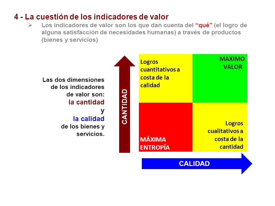 EFICACIA EFICIENCIA 4 - La cuestión de los indicadores de valor