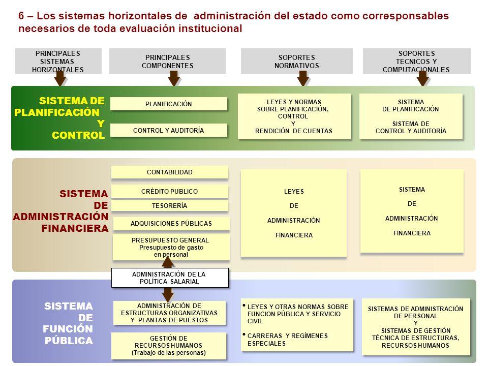 6 – Los sistemas horizontales de administración del estado como corresponsables necesarios de toda evaluación institucional