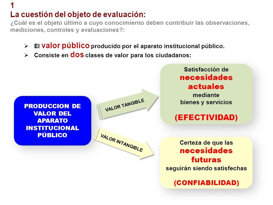necesidades actuales (EFECTIVIDAD) necesidades futuras