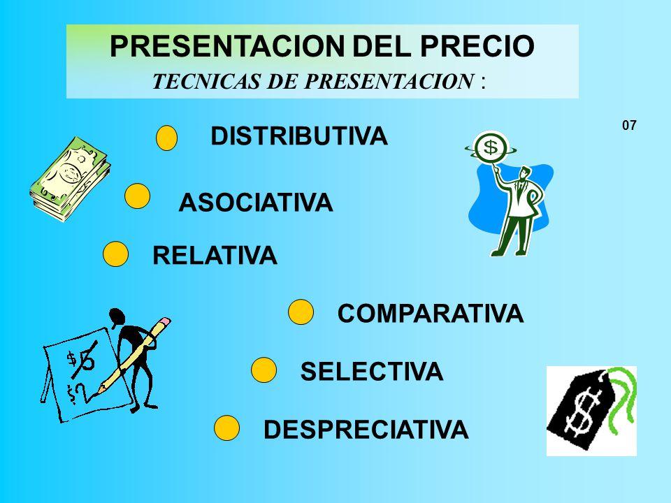 PRESENTACION DEL PRECIO TECNICAS DE PRESENTACION :